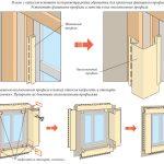 Фото 51: Схема отделки окна сацдингом