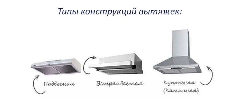 Типы конструкций вытяжек