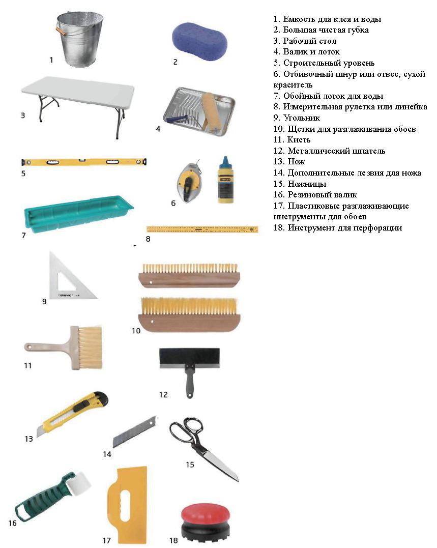 Инструменты для отделки стен пробкой