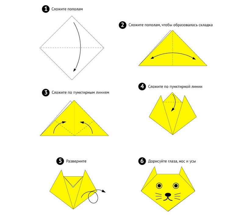 Голова кошки в стиле оригами