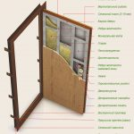 Фото 28: Схема конструкции двери