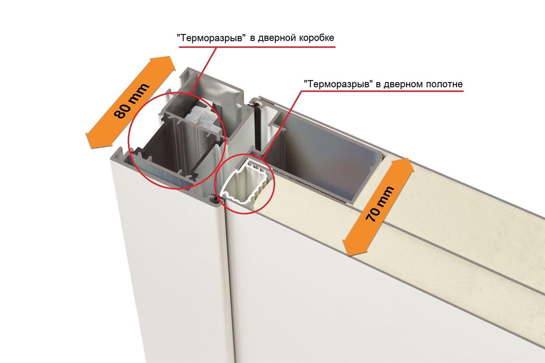 Теплоизоляция двери