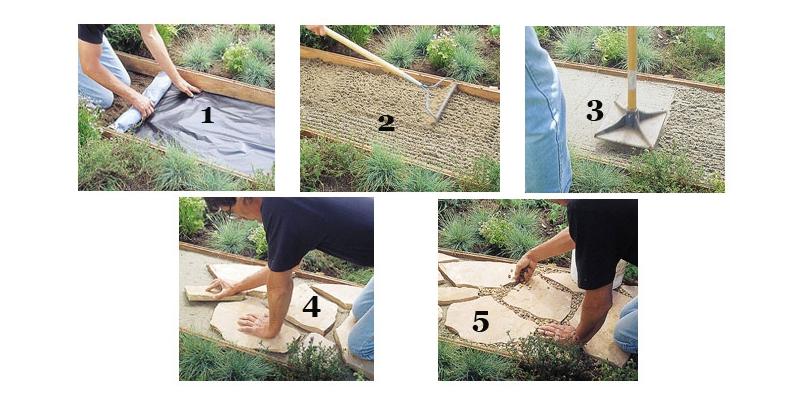 Этапы укладки садовой дорожки из камня