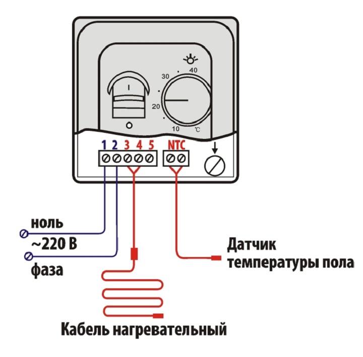 Подключение ИК карбоновой пленки производится согласно инструкции