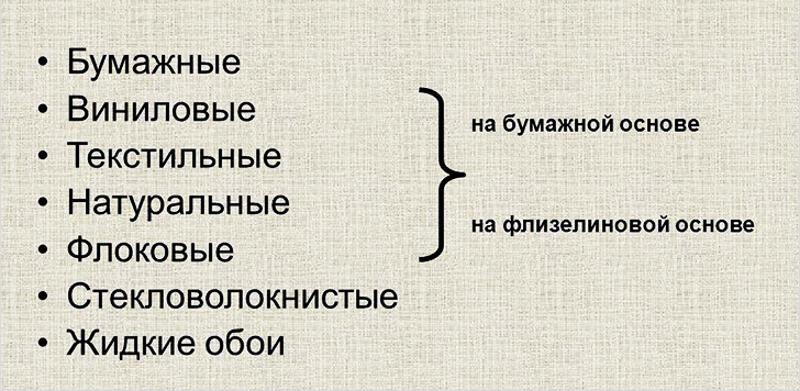 Виды обоев