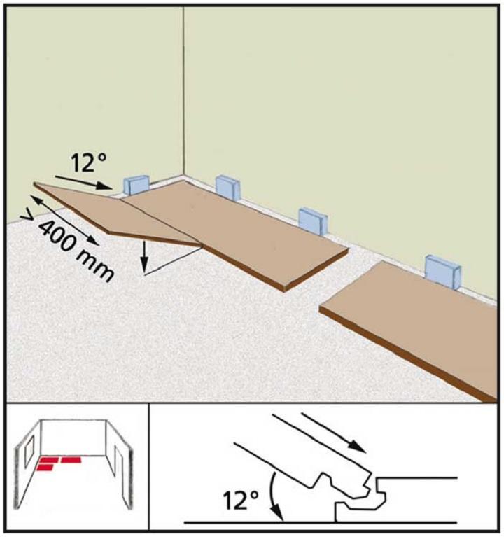 Смещение торцевых швов в соседних рядах ламината при самостоятельной укладке обеспечивает жесткость ковра