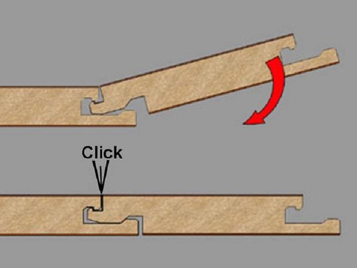 Замок Click имеет ограничения по схеме укладки ламината своими руками