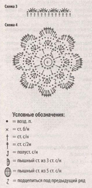 Цветы с шишечками по центру