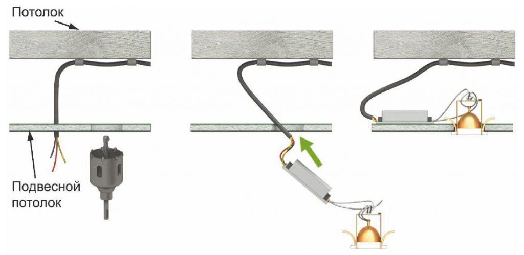 Как монтировать точечные светильники в гипсокартон
