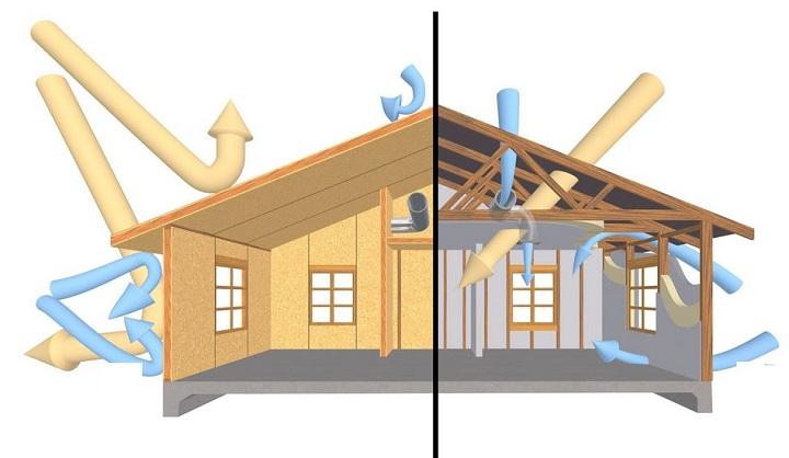 Преимущества технологии строительства из деревянных сэндвич панелей