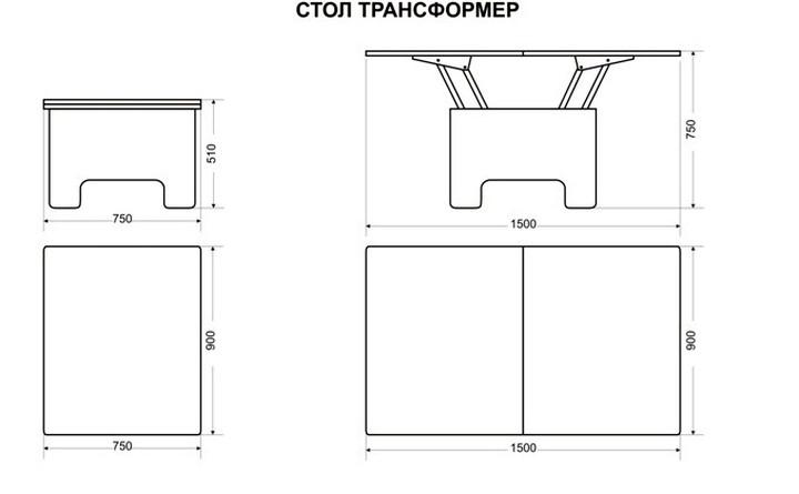 принцип трансформации стола