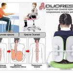 Фото 30: Ортопедические стулья Duorest