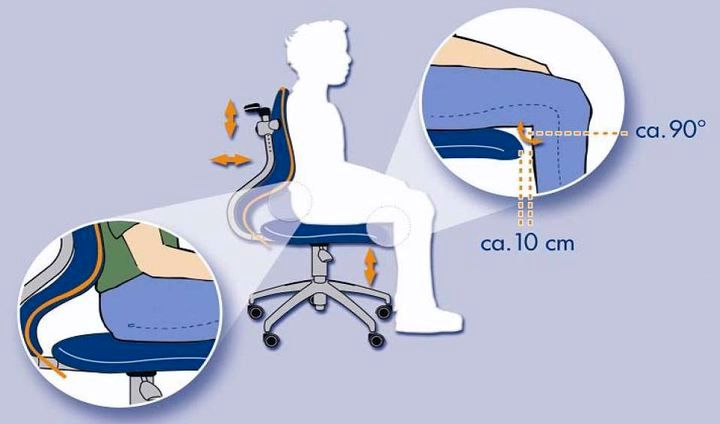 Регулировка положения спинки стула