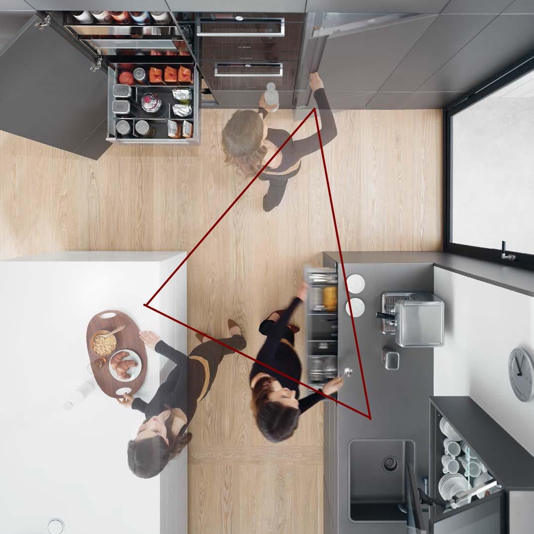 Фото расположения необходимых составляющих на кухне в виде рабочего трееугольника