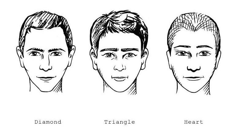 Стрижки на треугольное лицо