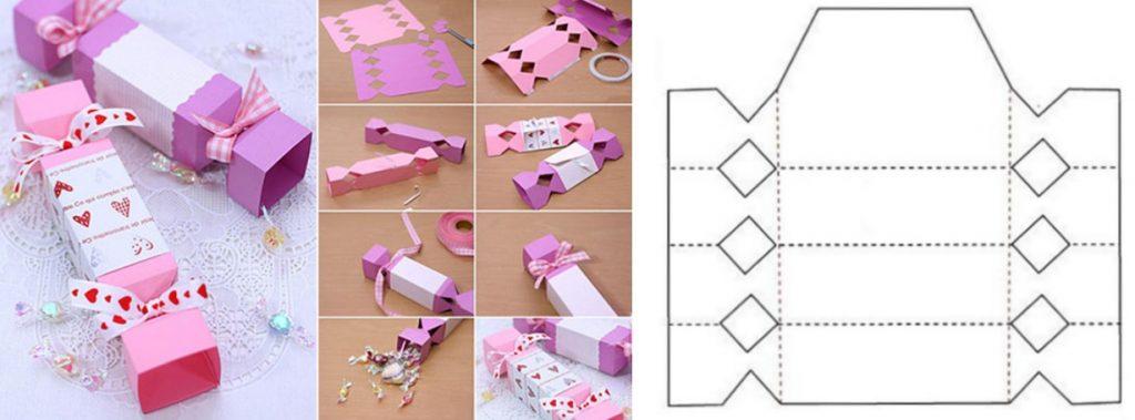 Шаблон коробочки в виде конфеты