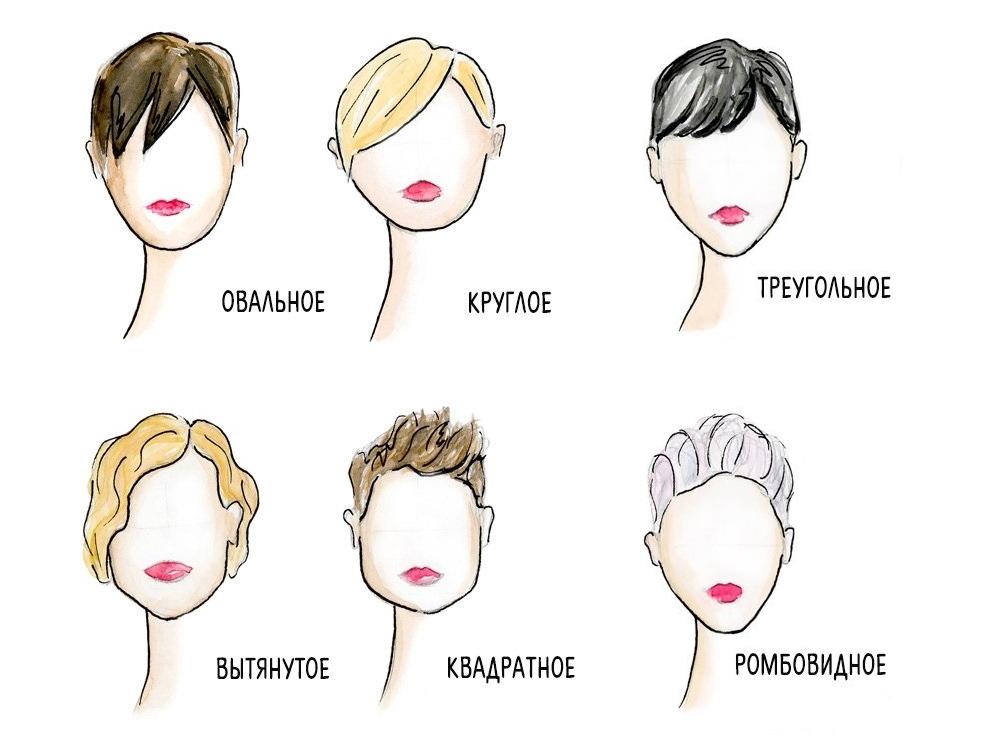 Стрижки пикси для различных типов лица