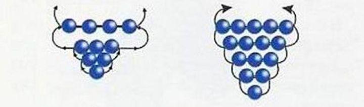 Плетение листа незабудки 3 этап