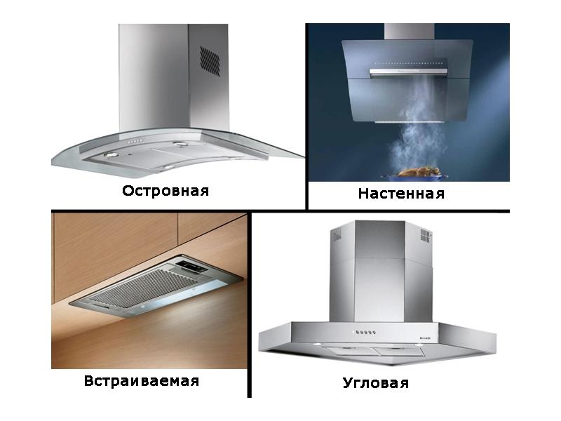 Разновидности кухонных вытяжек