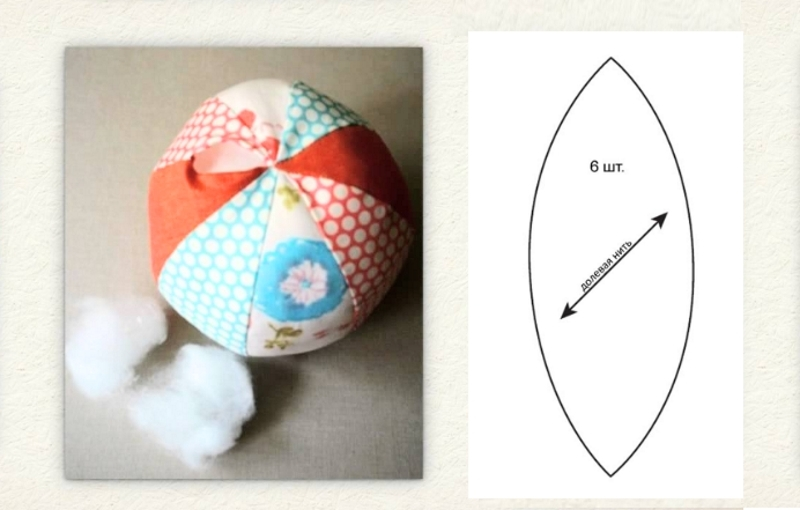 Новогодний мягкий шар из ткани