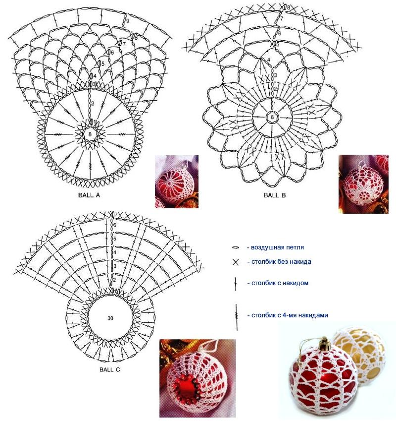 Обвязка новогодних шаров крючком схема