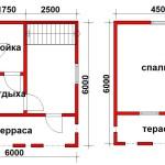 Фото 10: Проект двухэтажной бани 6х6