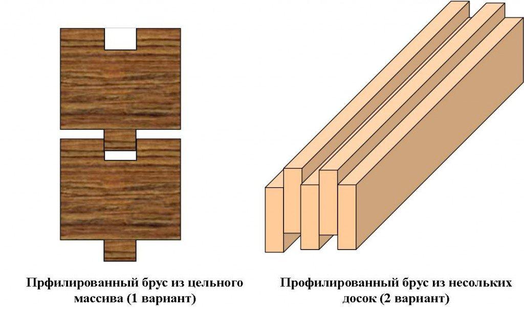 Профилированный брус из цельного массива и из нескольких