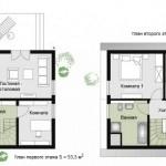 Фото 28: План двухэтажного каркасного дома
