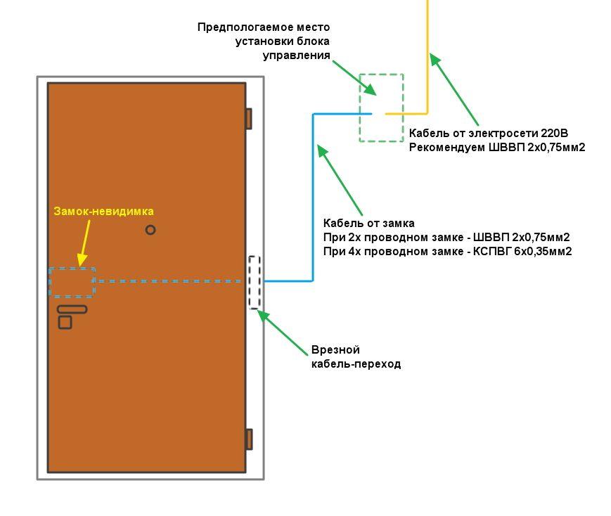 Схема установки замка-невидимки