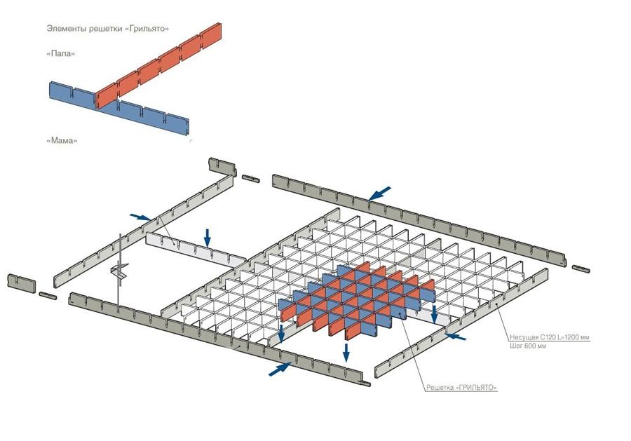 Элементы решетки потолка грильято