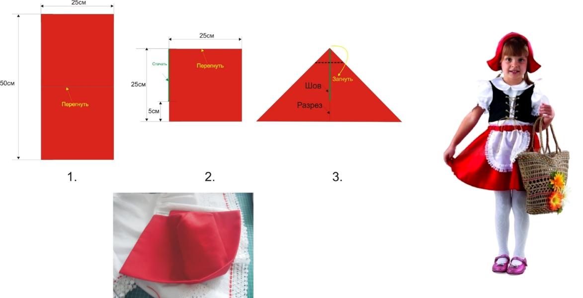 Выкройка шапки Красной Шапочки