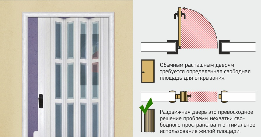 Перимущество раздвижных дверей