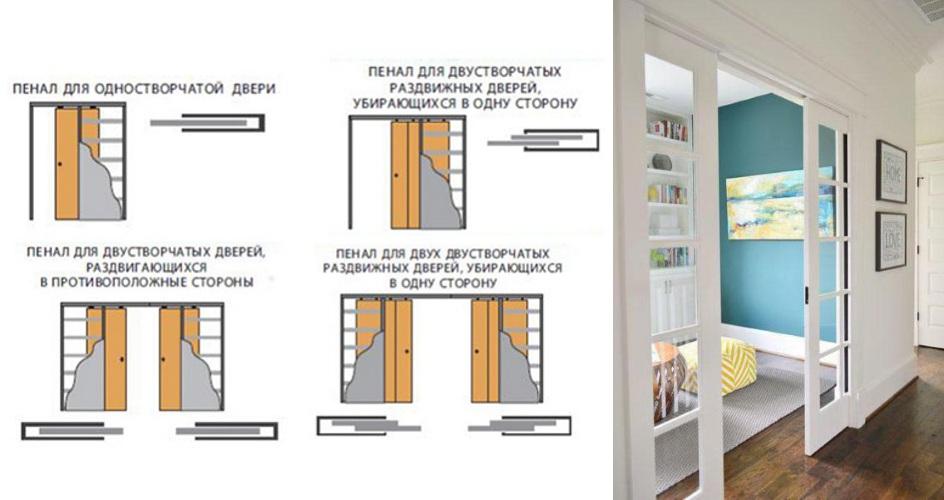Раздвижные двери в стене