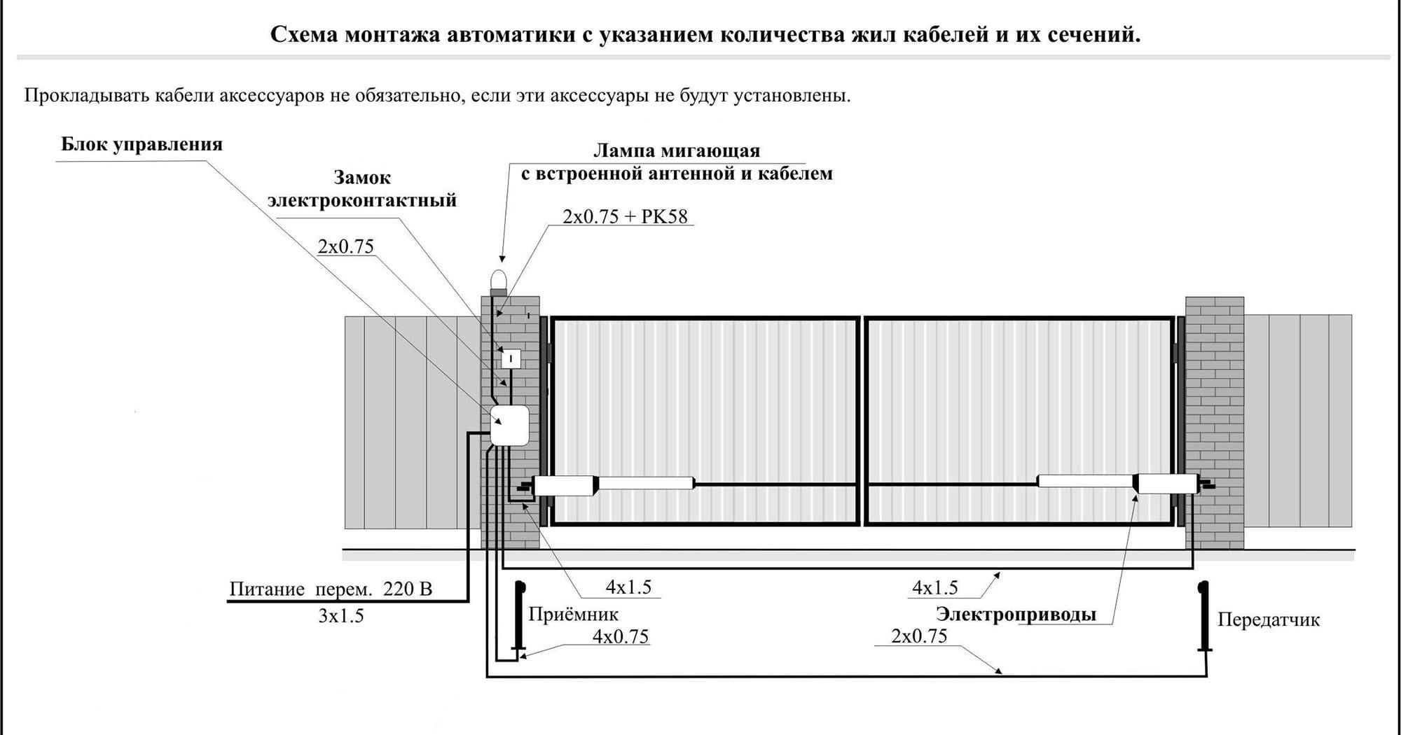 Схема подключения автоматики распашных ворот