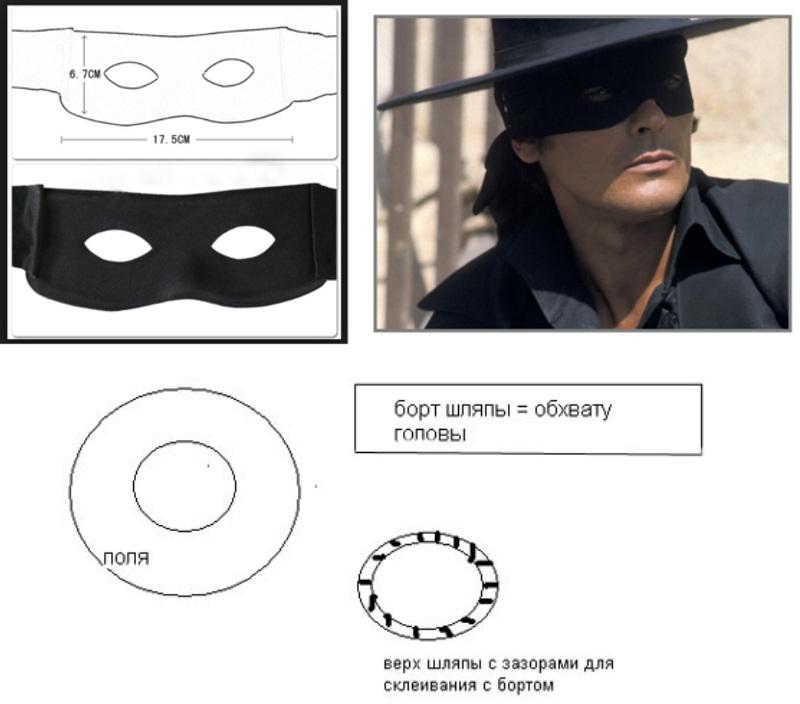 Шляпа и маска Зорро