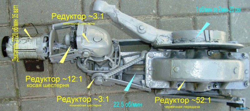 Фото 30: Устройства привода для ворот