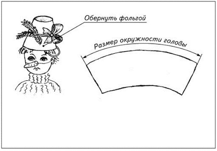 Ведро снеговика из бумаги своими руками