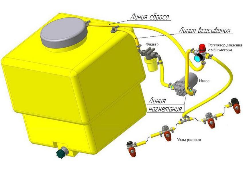 Фото 26: Система дозирования для картофелесажалки