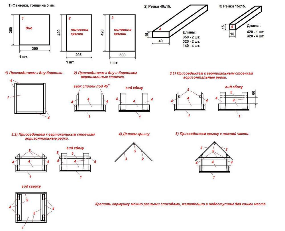 Схема кормушки домиком