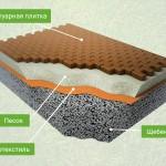 Фото 34: Схема укладки тротуарной плитки