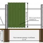 Фото 4: Забор из профлиста своими руками