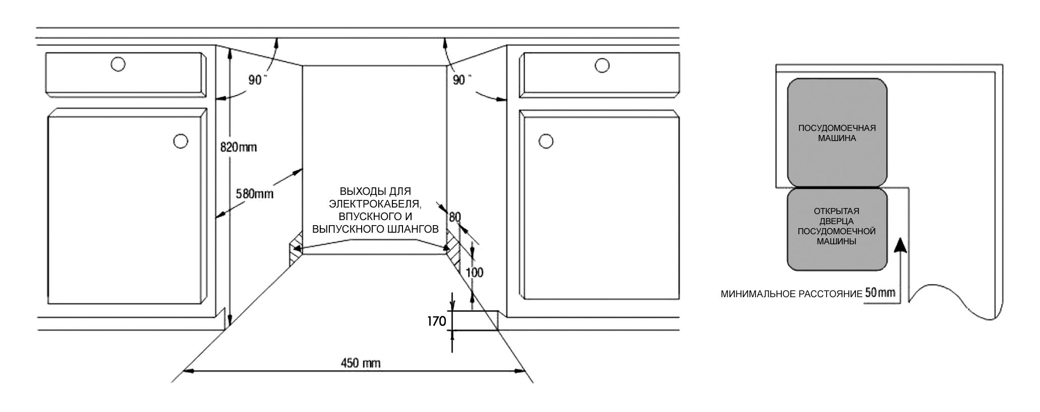 Посудомоечная машина схема установки