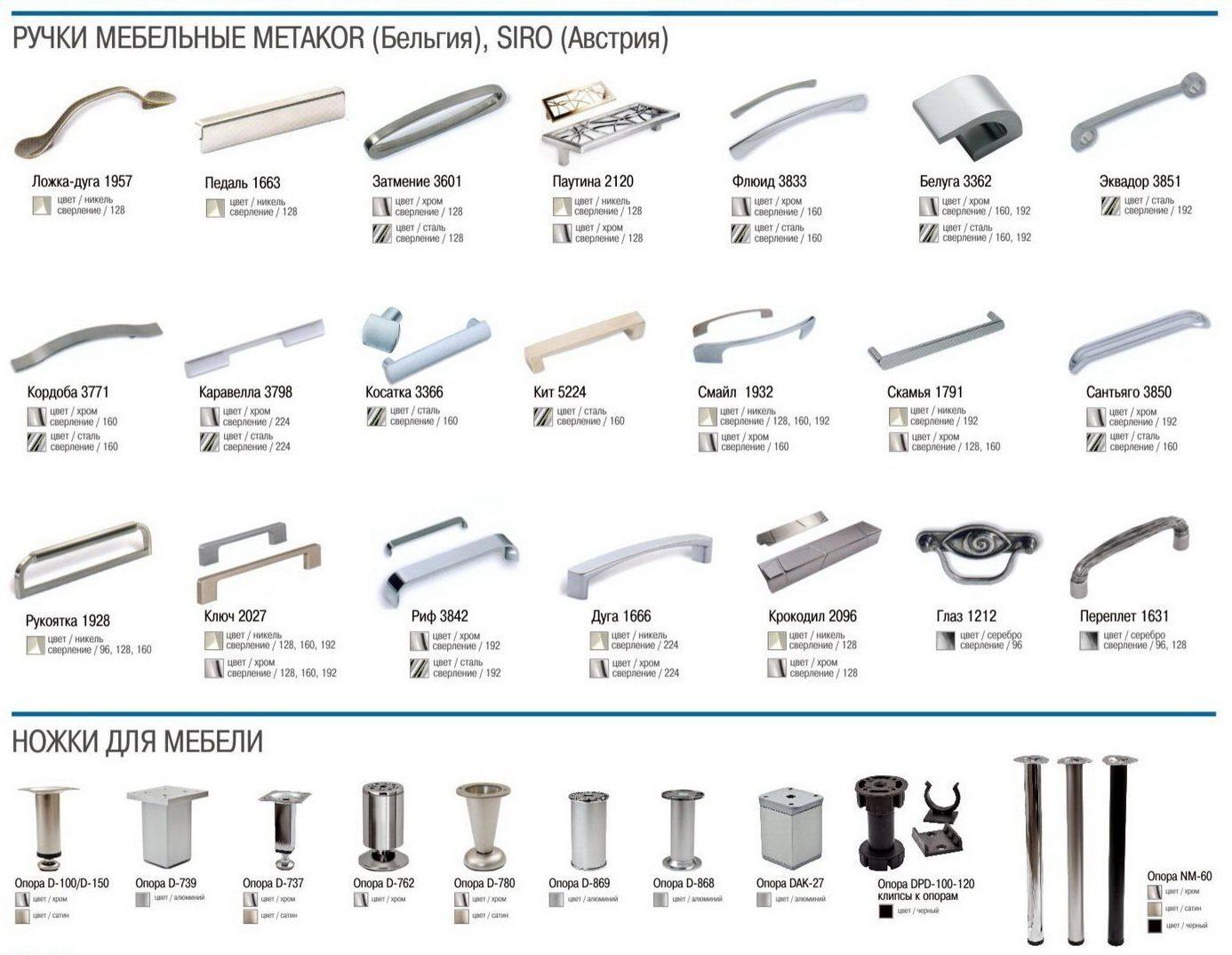 Детали для мебели
