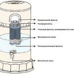 Фото 22: Многоступенчатая система фильтрации