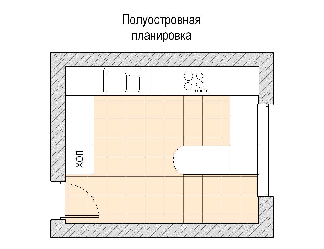 Планировка кухни схема проекта