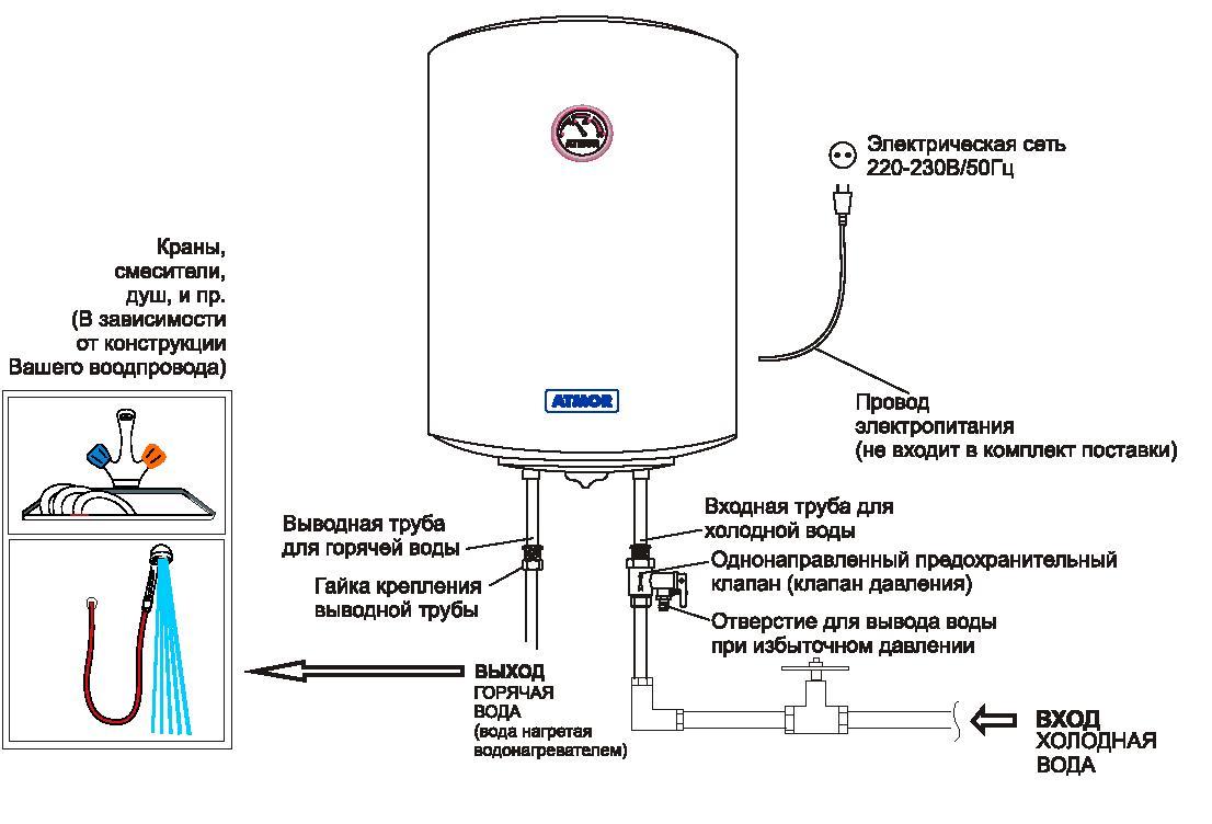 Схема подключения наливного водонагревателя