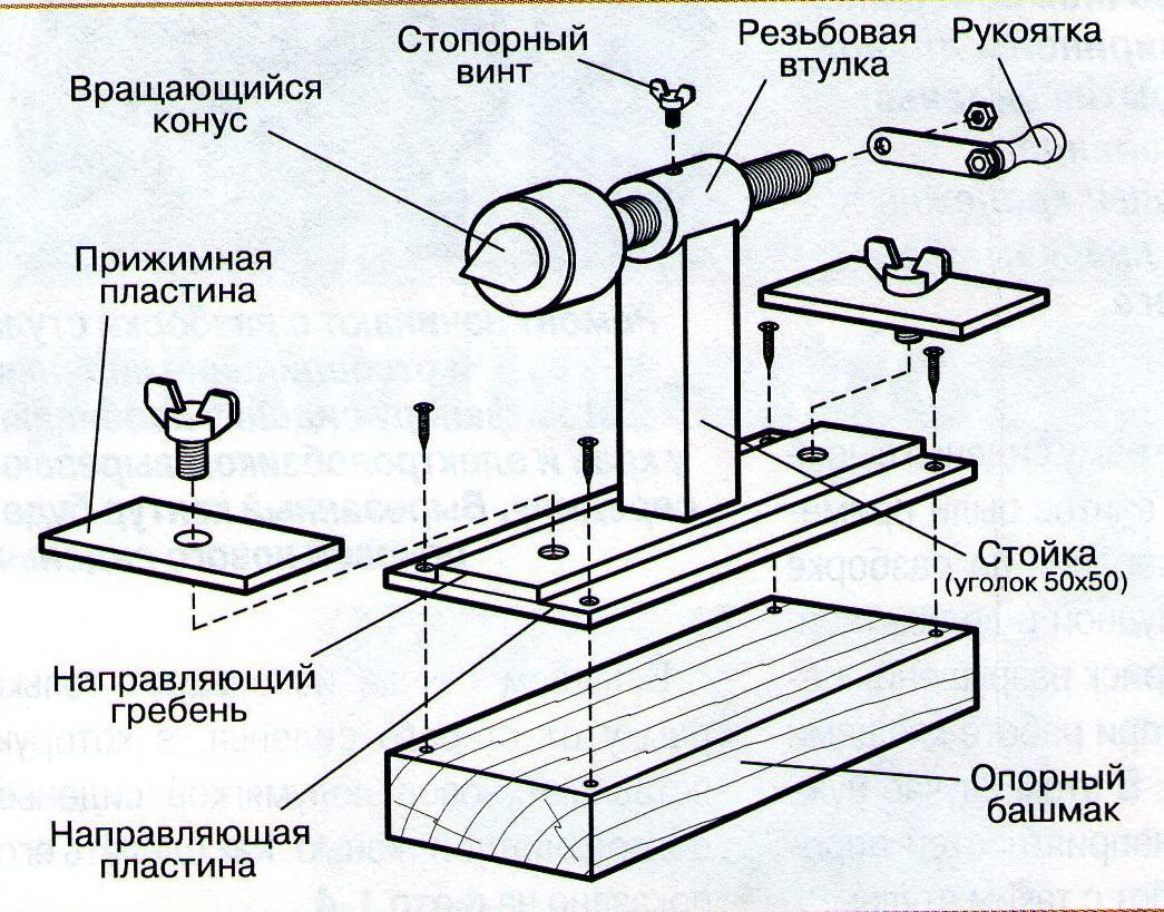 Устройство токарного станка по дереву