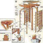 Фото 67: Схема арочной перголы
