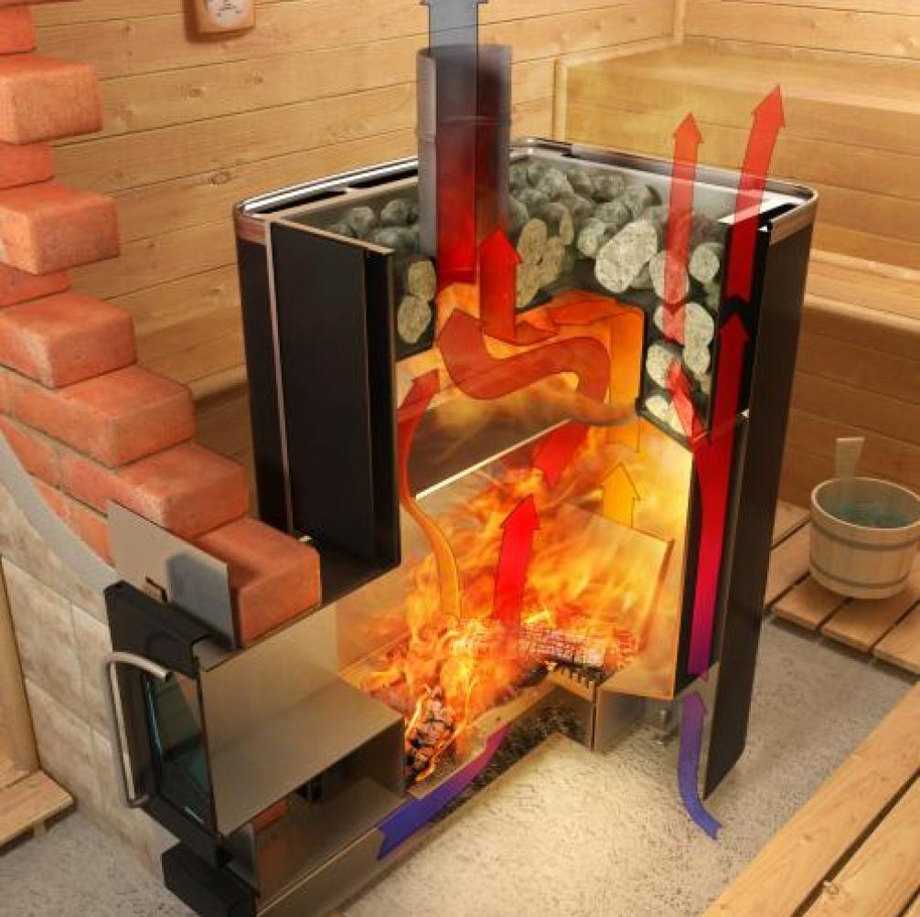 Металлическая печь для бани своими руками принцип действия