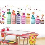 Фото 30: Обои с таблицей умножения в детской
